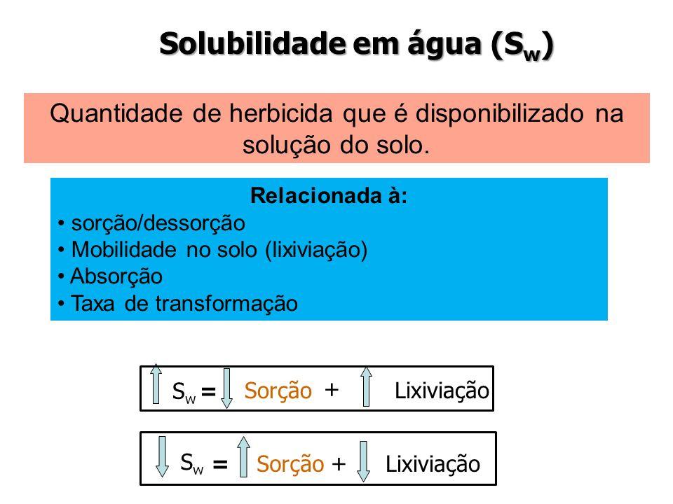 Relacionada à: sorção/dessorção Mobilidade no solo (lixiviação) Absorção Taxa de transformação Solubilidade em água (S w ) Quantidade de herbicida que