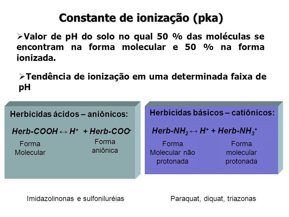 Valor de pH do solo no qual 50 % das moléculas se encontram na forma molecular e 50 % na forma ionizada. Constante de ionização (pka) Tendência de ion