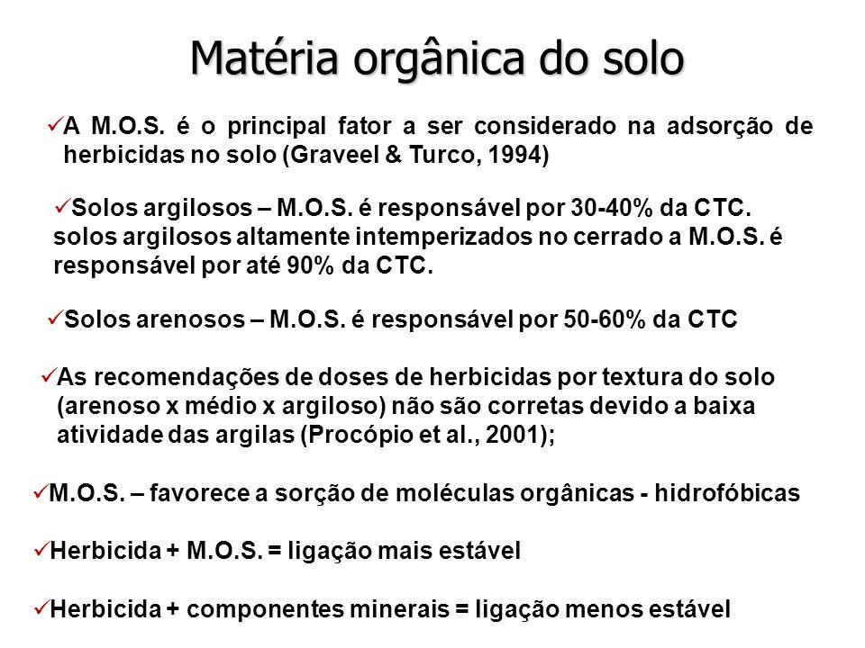 Matéria orgânica do solo A M.O.S. é o principal fator a ser considerado na adsorção de herbicidas no solo (Graveel & Turco, 1994) As recomendações de