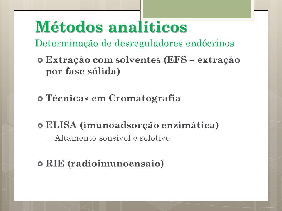 Extração com solventes (EFS – extração por fase sólida) Técnicas em Cromatografia ELISA (imunoadsorção enzimática) - Altamente sensível e seletivo RIE