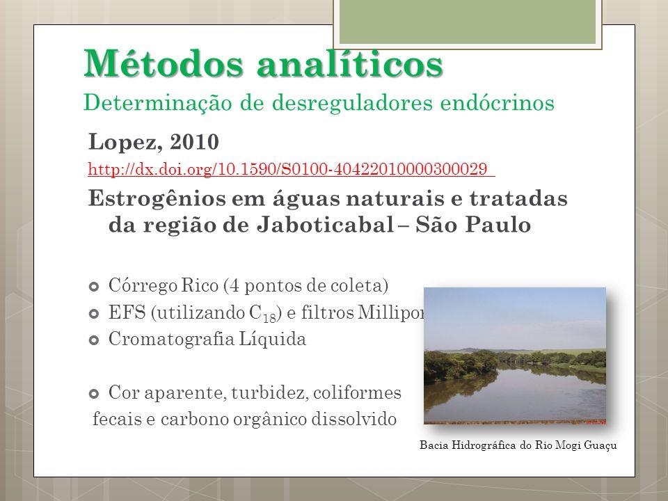 Lopez, 2010 http://dx.doi.org/10.1590/S0100-40422010000300029 Estrogênios em águas naturais e tratadas da região de Jaboticabal – São Paulo Córrego Ri
