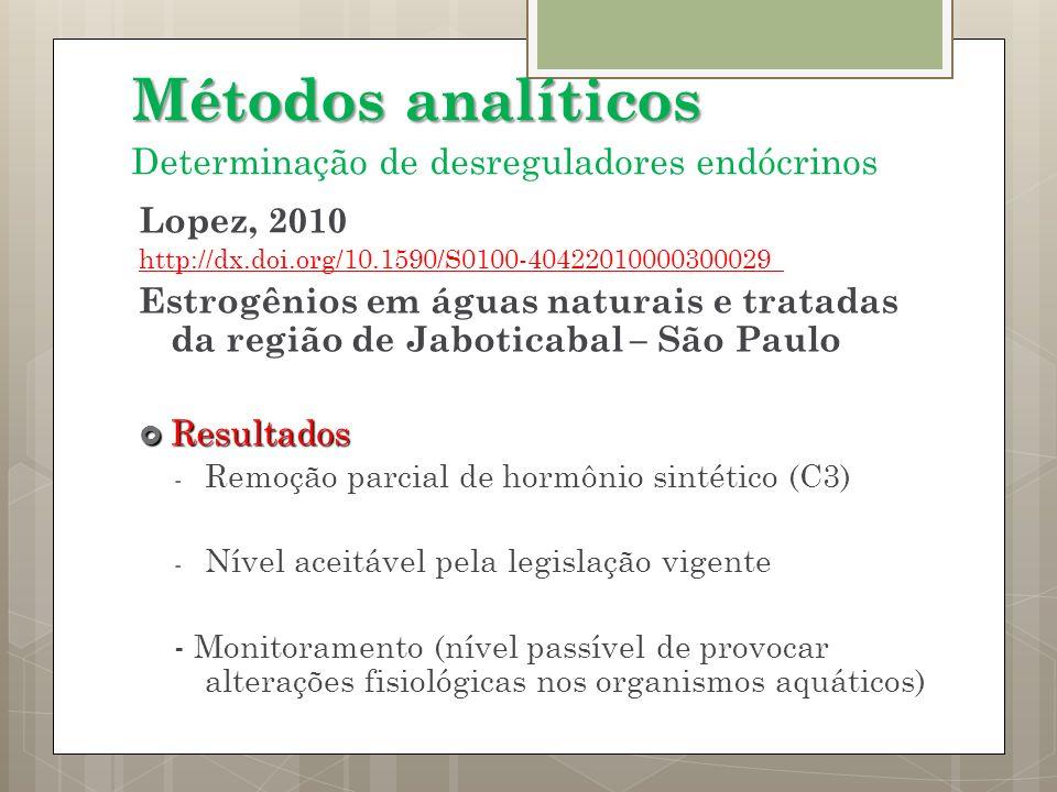 Lopez, 2010 http://dx.doi.org/10.1590/S0100-40422010000300029 Estrogênios em águas naturais e tratadas da região de Jaboticabal – São Paulo Resultados