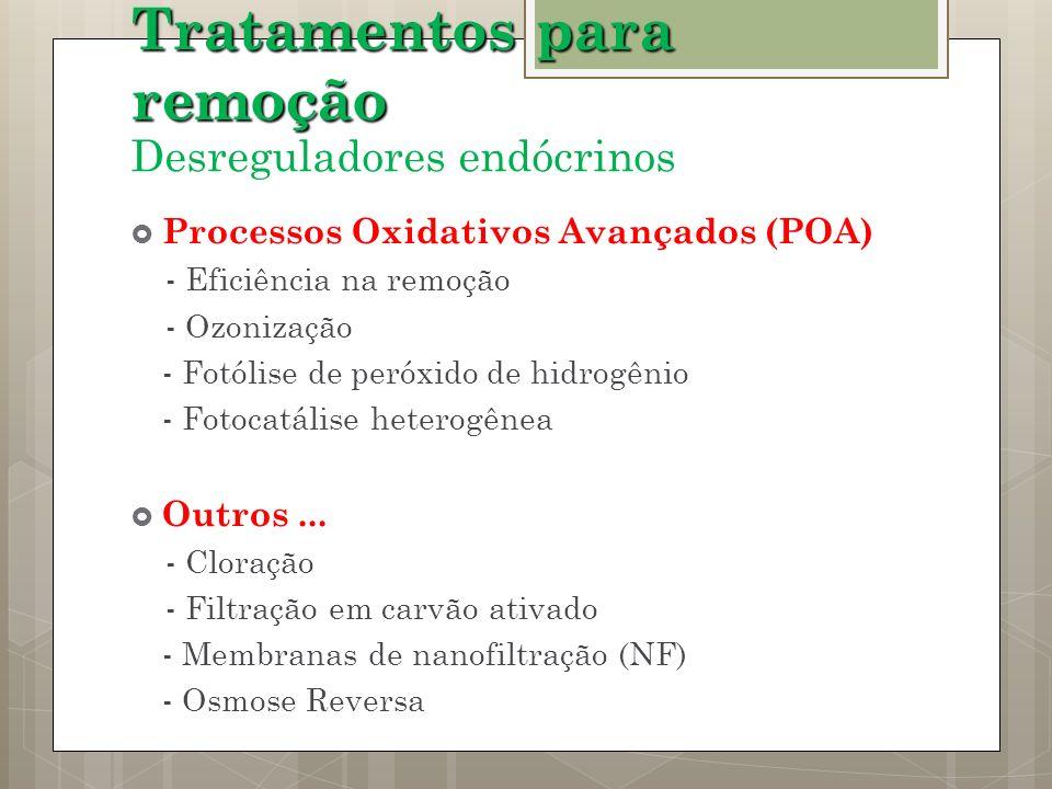 Processos Oxidativos Avançados (POA) - Eficiência na remoção - Ozonização - Fotólise de peróxido de hidrogênio - Fotocatálise heterogênea Outros... -
