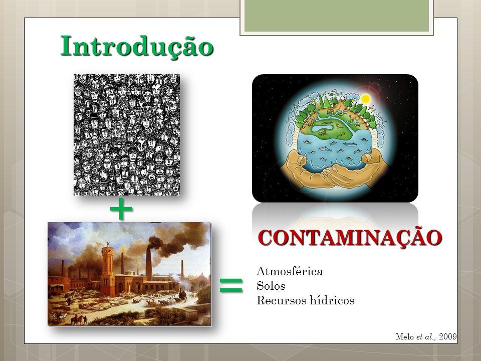 Referências citadas Bila, D.M.e Dezotti, M.