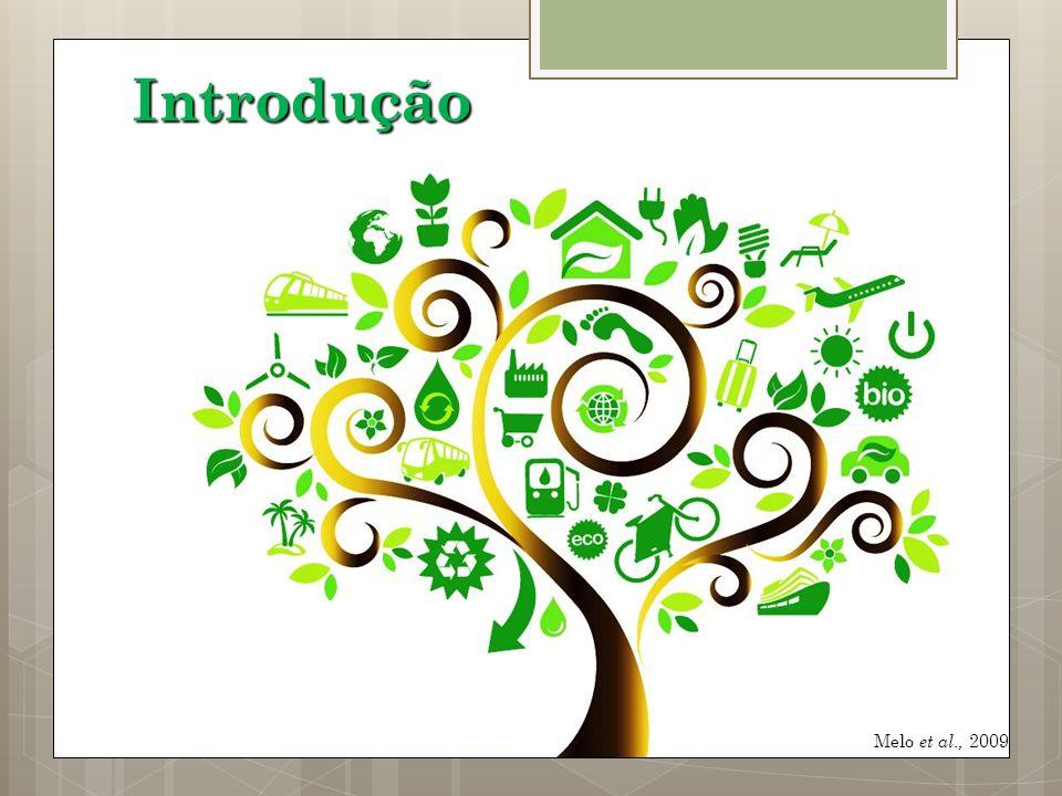 Recurso hídrico - Abastecimento - Irrigação agrícola - Energia elétrica - Lazer e recreação - Vida aquática Medidas - Reutilização - Minimização - Tratamento de resíduos Introdução Melo et al., 2009
