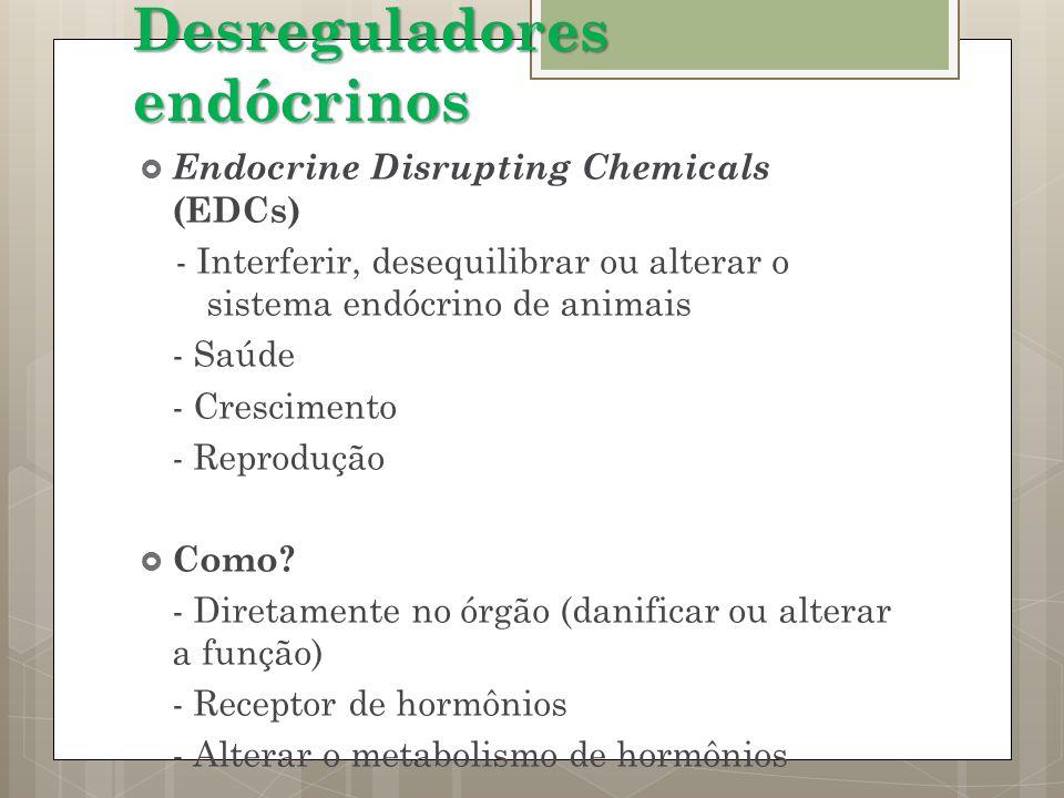 Endocrine Disrupting Chemicals (EDCs) - Interferir, desequilibrar ou alterar o sistema endócrino de animais - Saúde - Crescimento - Reprodução Como? -