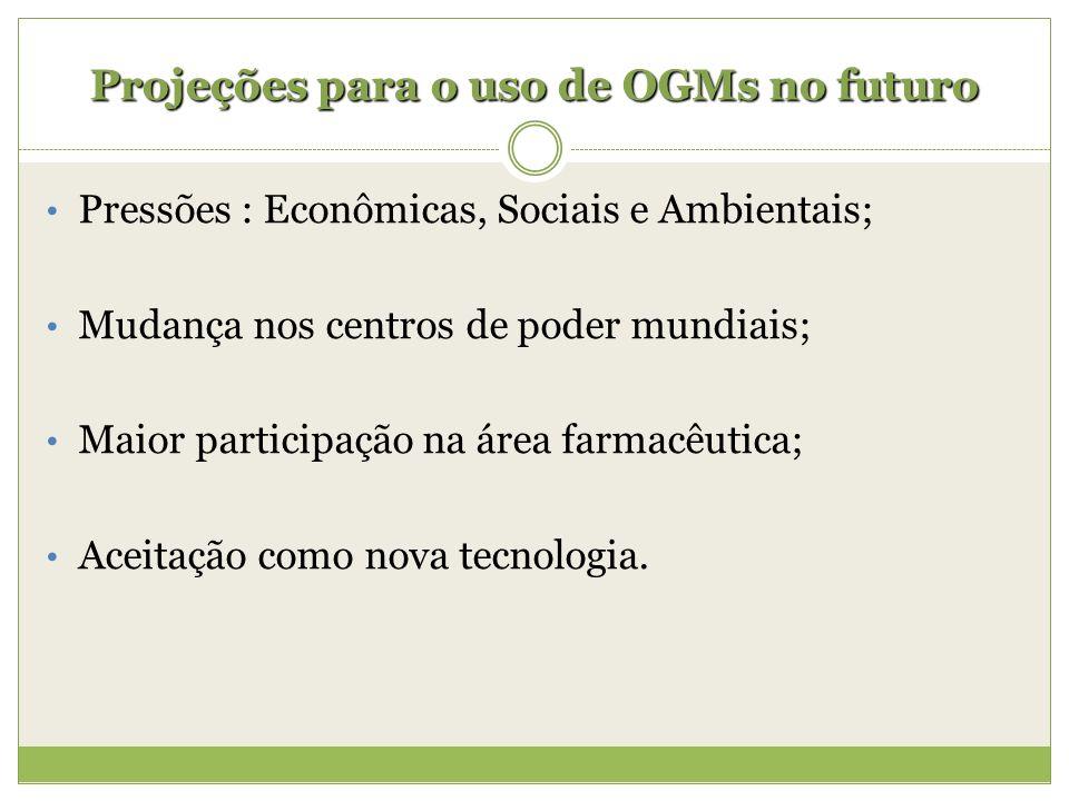Projeções para o uso de OGMs no futuro Pressões : Econômicas, Sociais e Ambientais; Mudança nos centros de poder mundiais; Maior participação na área