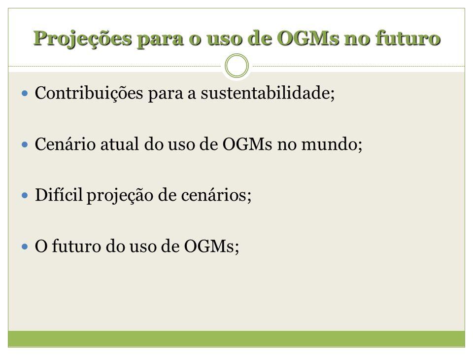 Projeções para o uso de OGMs no futuro Contribuições para a sustentabilidade; Cenário atual do uso de OGMs no mundo; Difícil projeção de cenários; O f