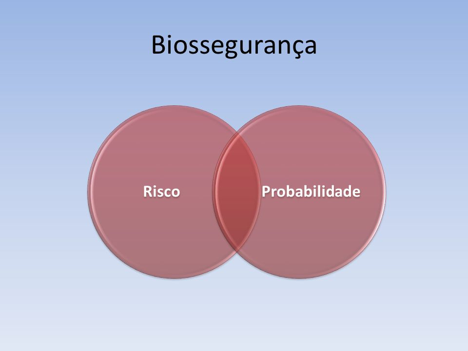 Biossegurança RiscoProbabilidade