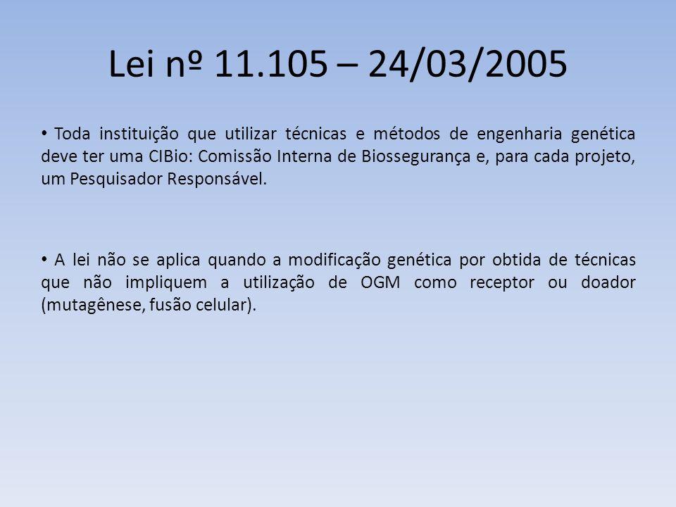 Lei nº 11.105 – 24/03/2005 Toda instituição que utilizar técnicas e métodos de engenharia genética deve ter uma CIBio: Comissão Interna de Biossegurança e, para cada projeto, um Pesquisador Responsável.