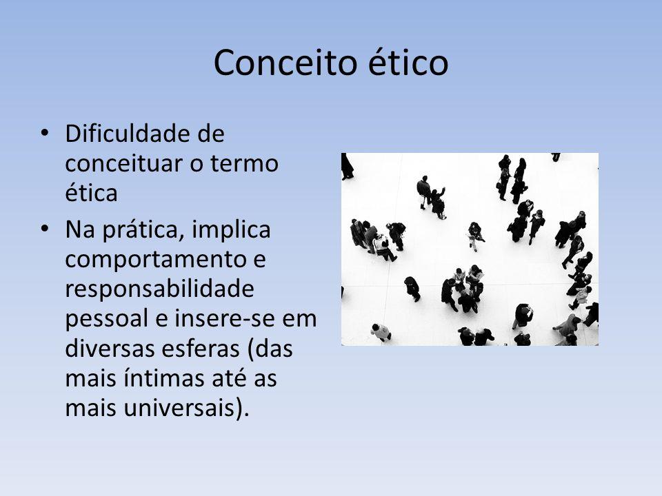 Conceito ético Dificuldade de conceituar o termo ética Na prática, implica comportamento e responsabilidade pessoal e insere-se em diversas esferas (das mais íntimas até as mais universais).