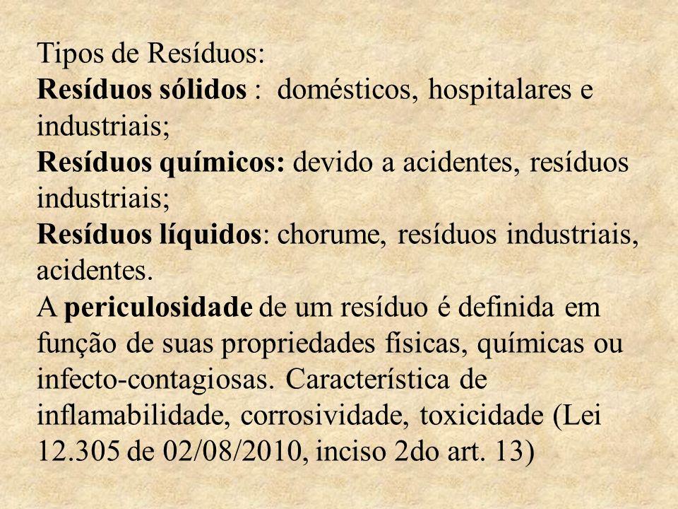 Tipos de Resíduos: Resíduos sólidos : domésticos, hospitalares e industriais; Resíduos químicos: devido a acidentes, resíduos industriais; Resíduos lí