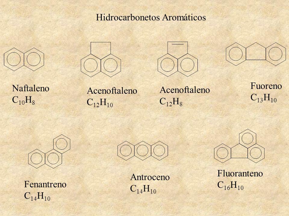 Hidrocarbonetos Aromáticos Naftaleno C 10 H 8 Acenoftaleno C 12 H 10 Acenoftaleno C 12 H 8 Fuoreno C 13 H 10 Fenantreno C 14 H 10 Antroceno C 14 H 10