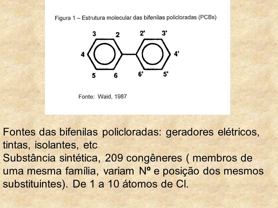 Fontes das bifenilas policloradas: geradores elétricos, tintas, isolantes, etc Substância sintética, 209 congêneres ( membros de uma mesma família, va