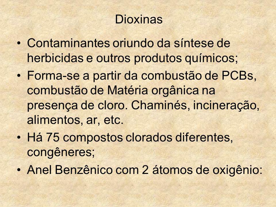Dioxinas Contaminantes oriundo da síntese de herbicidas e outros produtos químicos; Forma-se a partir da combustão de PCBs, combustão de Matéria orgân