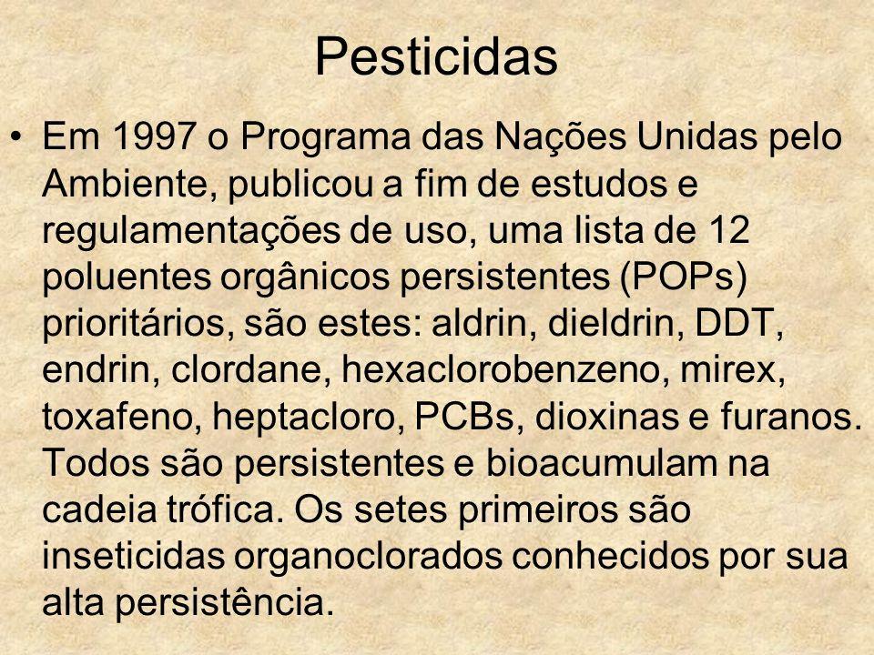 Pesticidas Em 1997 o Programa das Nações Unidas pelo Ambiente, publicou a fim de estudos e regulamentações de uso, uma lista de 12 poluentes orgânicos