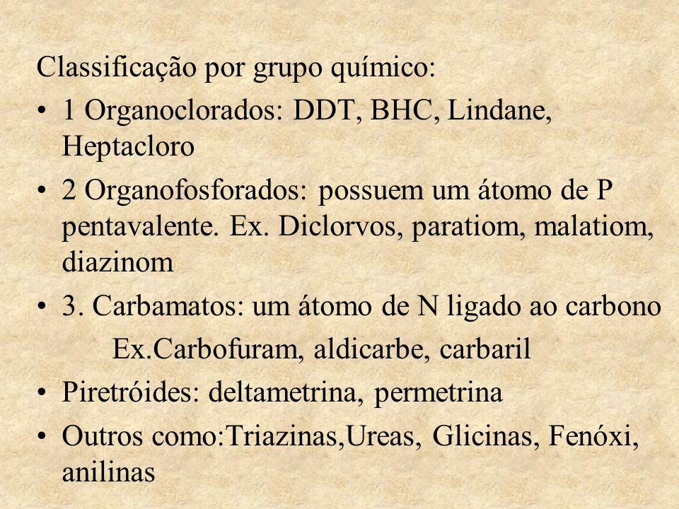 Classificação por grupo químico: 1 Organoclorados: DDT, BHC, Lindane, Heptacloro 2 Organofosforados: possuem um átomo de P pentavalente. Ex. Diclorvos
