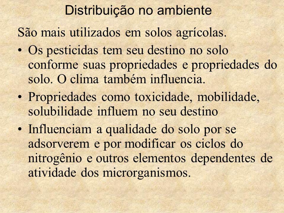 Distribuição no ambiente São mais utilizados em solos agrícolas. Os pesticidas tem seu destino no solo conforme suas propriedades e propriedades do so