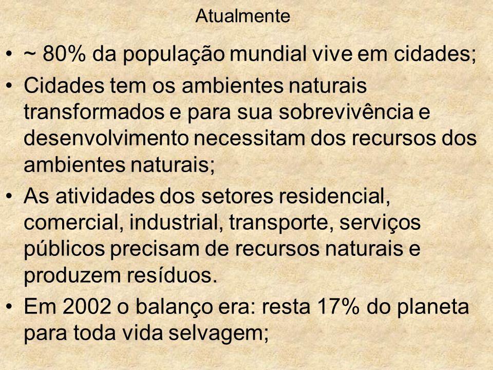 Atualmente ~ 80% da população mundial vive em cidades; Cidades tem os ambientes naturais transformados e para sua sobrevivência e desenvolvimento nece