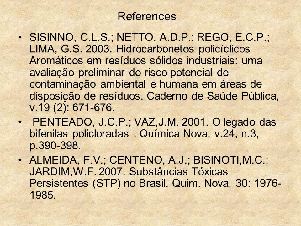 References SISINNO, C.L.S.; NETTO, A.D.P.; REGO, E.C.P.; LIMA, G.S. 2003. Hidrocarbonetos policíclicos Aromáticos em resíduos sólidos industriais: uma