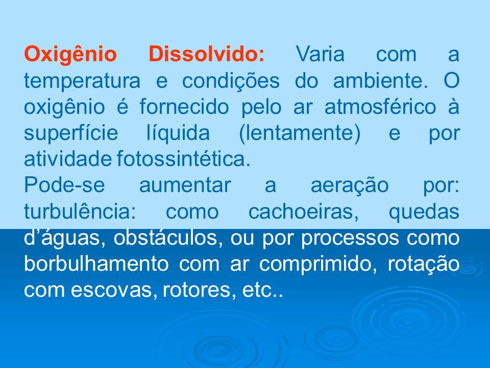 Oxigênio Dissolvido: Varia com a temperatura e condições do ambiente. O oxigênio é fornecido pelo ar atmosférico à superfície líquida (lentamente) e p