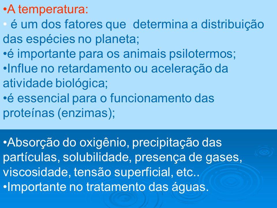 A temperatura: é um dos fatores que determina a distribuição das espécies no planeta; é importante para os animais psilotermos; Influe no retardamento