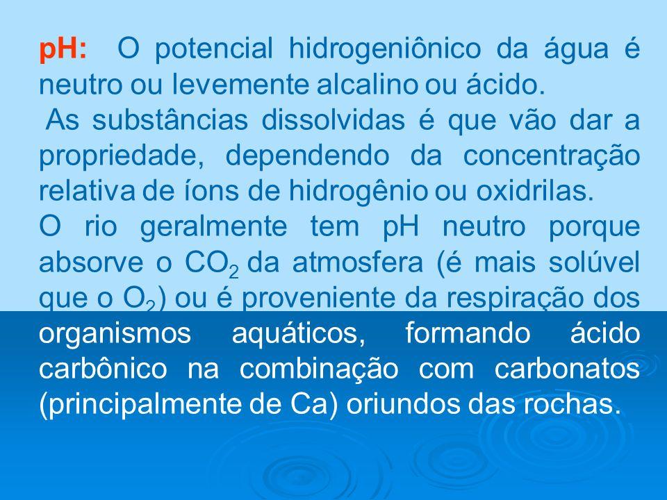 pH: O potencial hidrogeniônico da água é neutro ou levemente alcalino ou ácido. As substâncias dissolvidas é que vão dar a propriedade, dependendo da