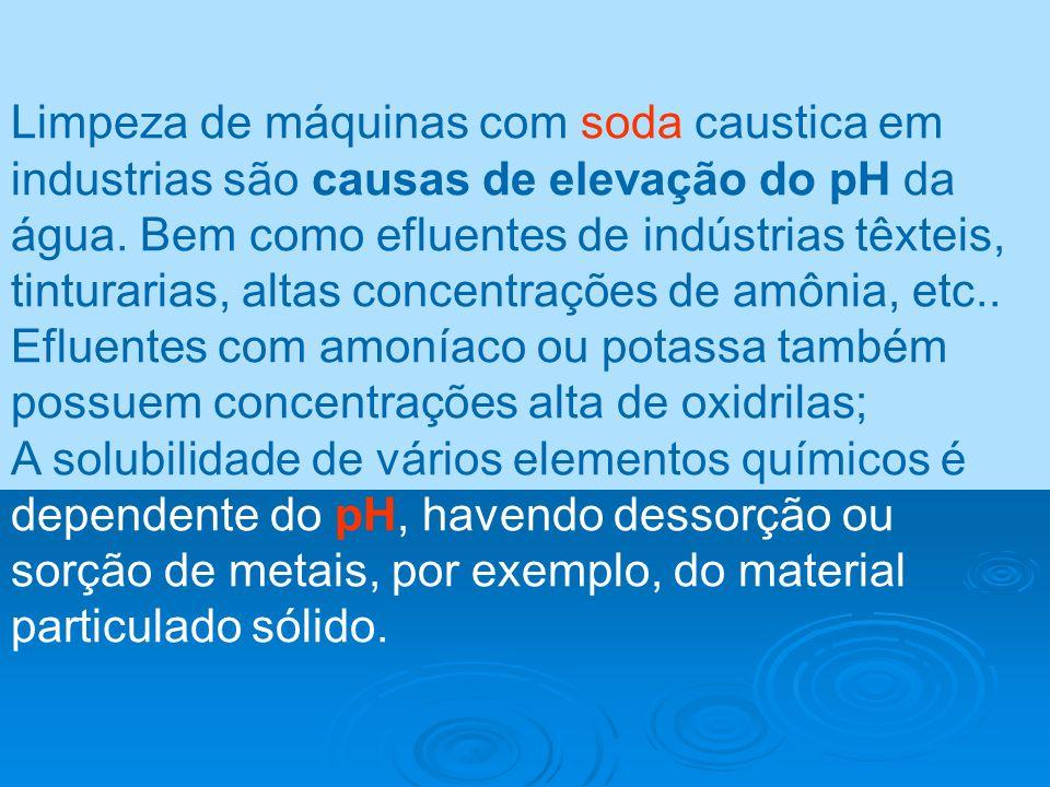 Limpeza de máquinas com soda caustica em industrias são causas de elevação do pH da água. Bem como efluentes de indústrias têxteis, tinturarias, altas