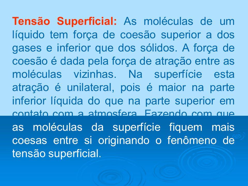 Tensão Superficial: As moléculas de um líquido tem força de coesão superior a dos gases e inferior que dos sólidos. A força de coesão é dada pela forç