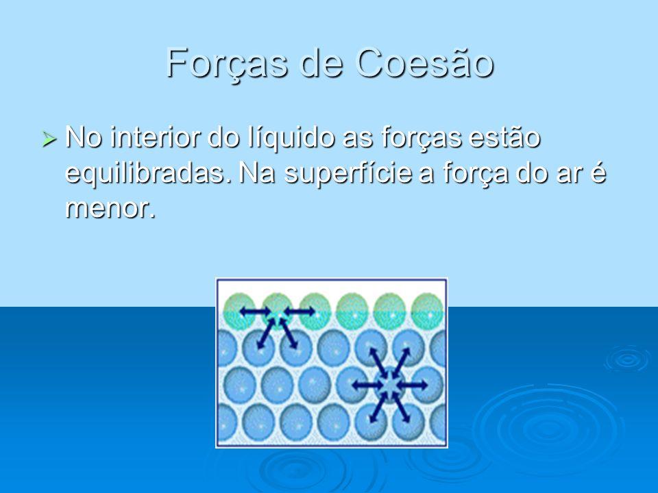 Forças de Coesão No interior do líquido as forças estão equilibradas. Na superfície a força do ar é menor. No interior do líquido as forças estão equi