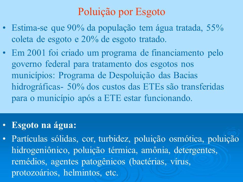 Poluição por Esgoto Estima-se que 90% da população tem água tratada, 55% coleta de esgoto e 20% de esgoto tratado. Em 2001 foi criado um programa de f