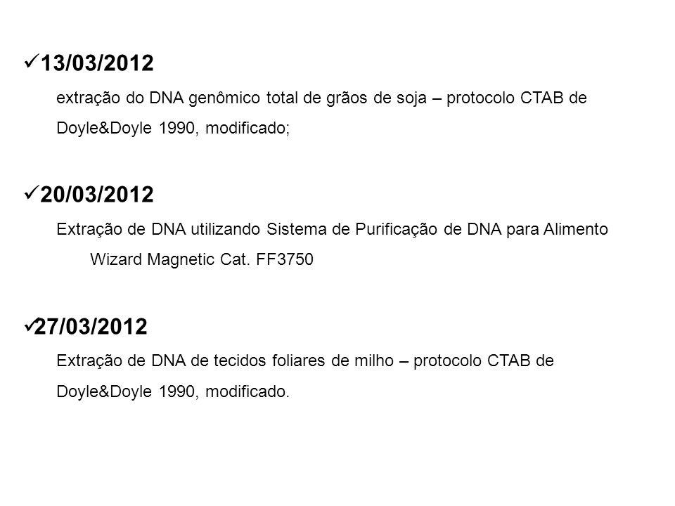 13/03/2012 extração do DNA genômico total de grãos de soja – protocolo CTAB de Doyle&Doyle 1990, modificado; 20/03/2012 Extração de DNA utilizando Sis
