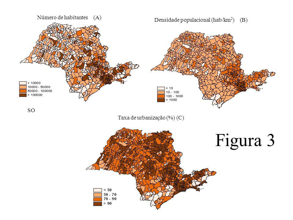 Número de habitantes Taxa de urbanização (%) Densidade populacional (hab/km 2 ) SO (A) (B) (C) Figura 3