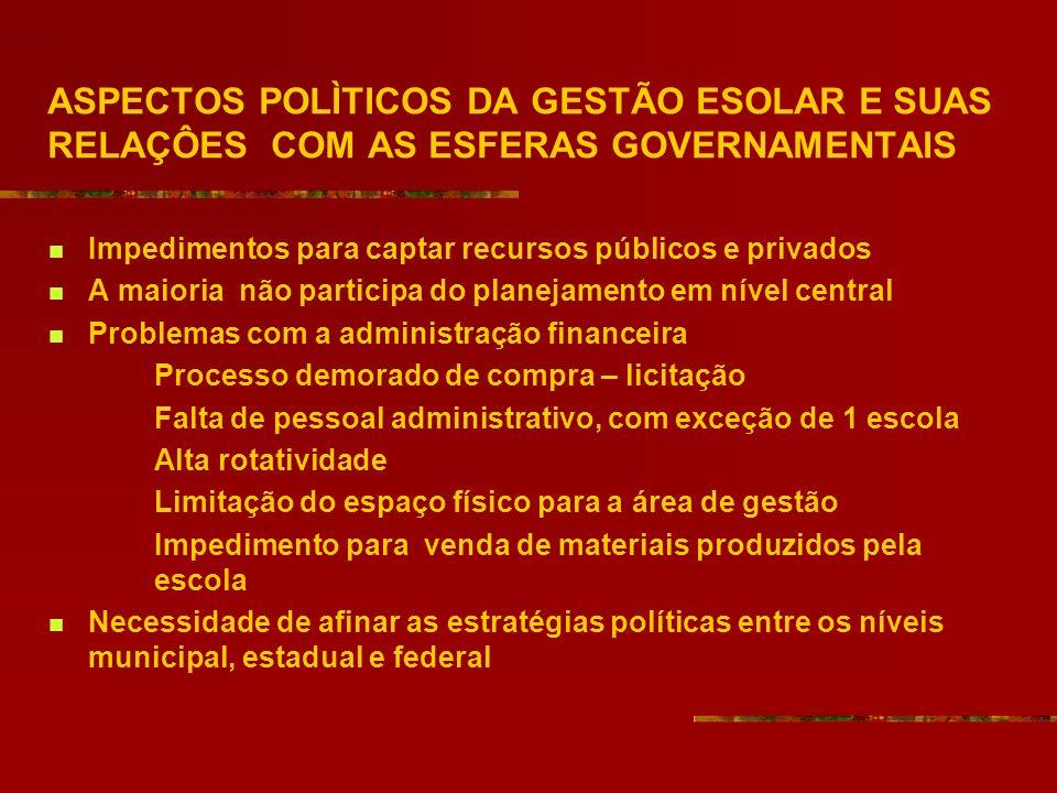 ASPECTOS POLÌTICOS DA GESTÃO ESOLAR E SUAS RELAÇÔES COM AS ESFERAS GOVERNAMENTAIS Impedimentos para captar recursos públicos e privados A maioria não