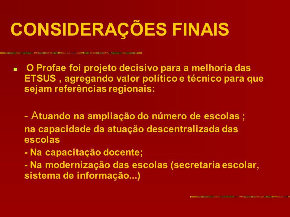 CONSIDERAÇÕES FINAIS O Profae foi projeto decisivo para a melhoria das ETSUS, agregando valor político e técnico para que sejam referências regionais:
