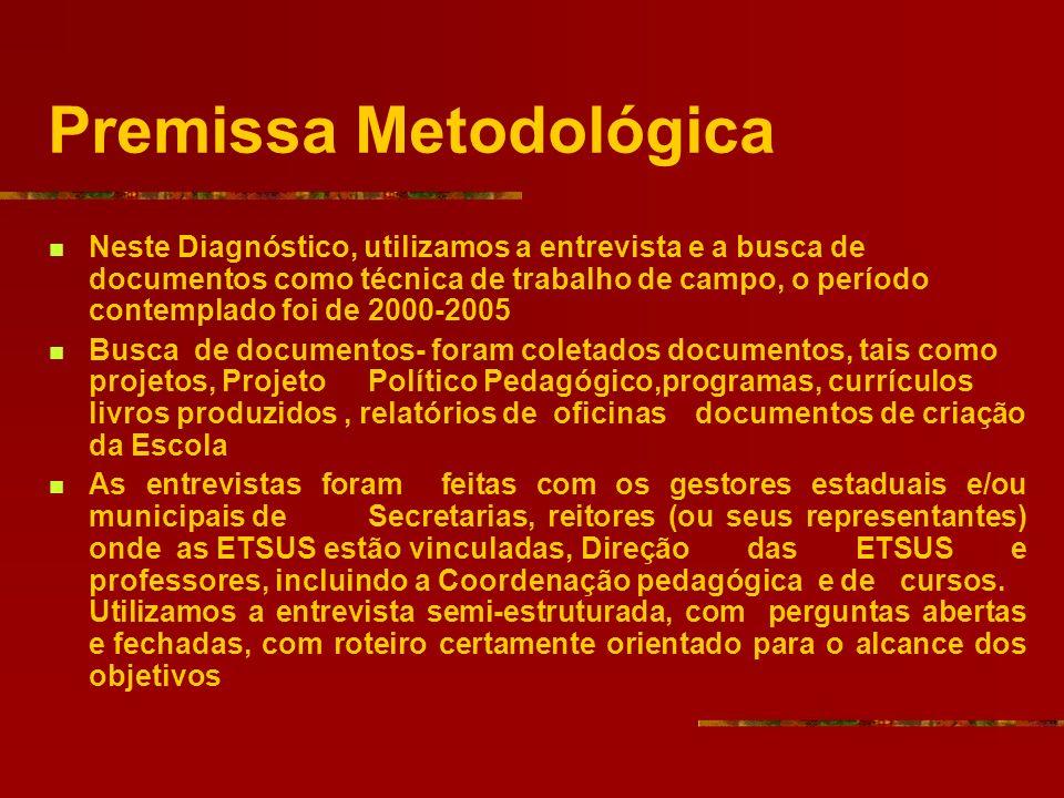 Premissa Metodológica Neste Diagnóstico, utilizamos a entrevista e a busca de documentos como técnica de trabalho de campo, o período contemplado foi