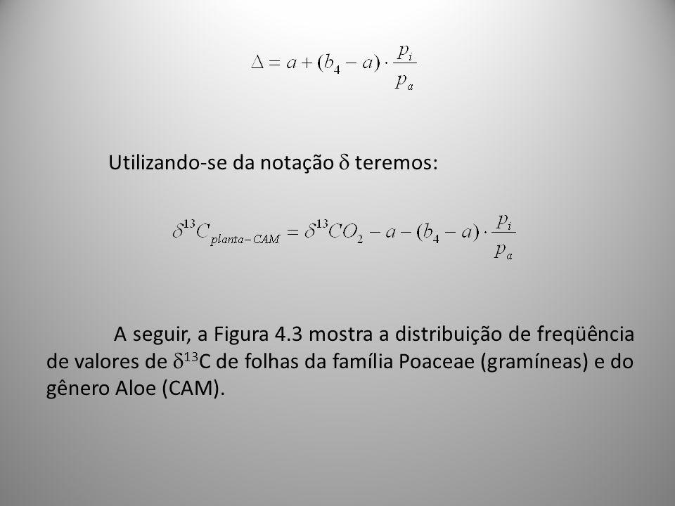 Utilizando-se da notação teremos: A seguir, a Figura 4.3 mostra a distribuição de freqüência de valores de 13 C de folhas da família Poaceae (gramínea