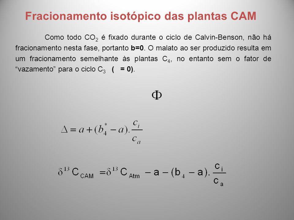 Como todo CO 2 é fixado durante o ciclo de Calvin-Benson, não há fracionamento nesta fase, portanto b=0. O malato ao ser produzido resulta em um fraci