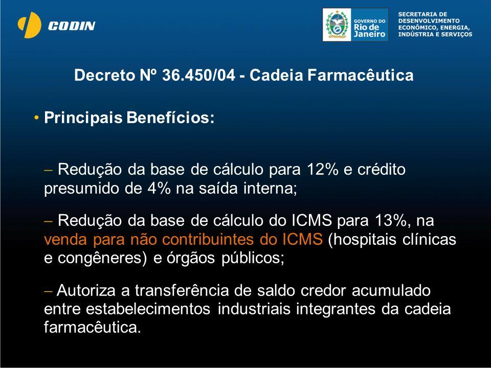 Principais Benefícios: Redução da base de cálculo para 12% e crédito presumido de 4% na saída interna; Redução da base de cálculo do ICMS para 13%, na