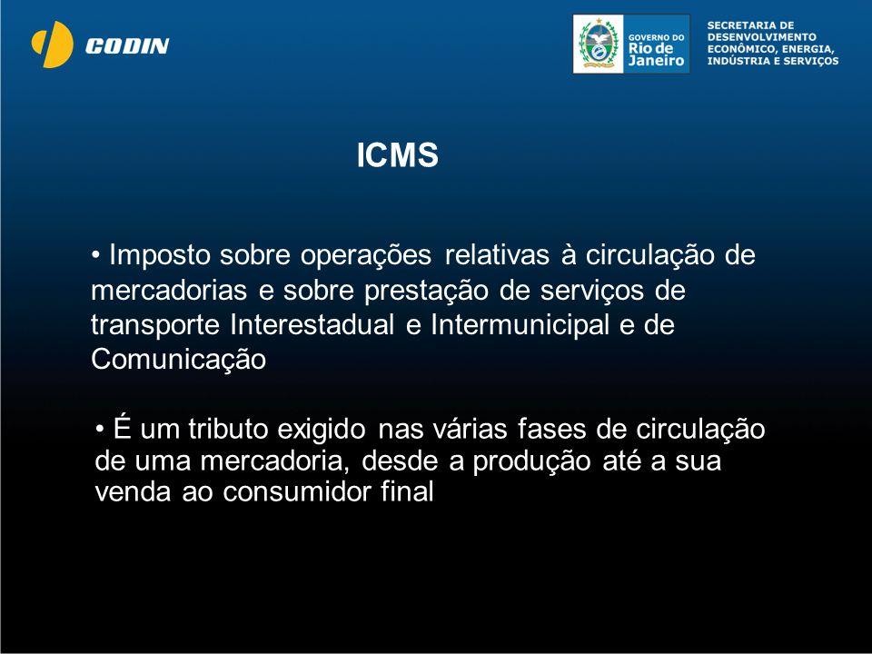 ICMS Imposto sobre operações relativas à circulação de mercadorias e sobre prestação de serviços de transporte Interestadual e Intermunicipal e de Com