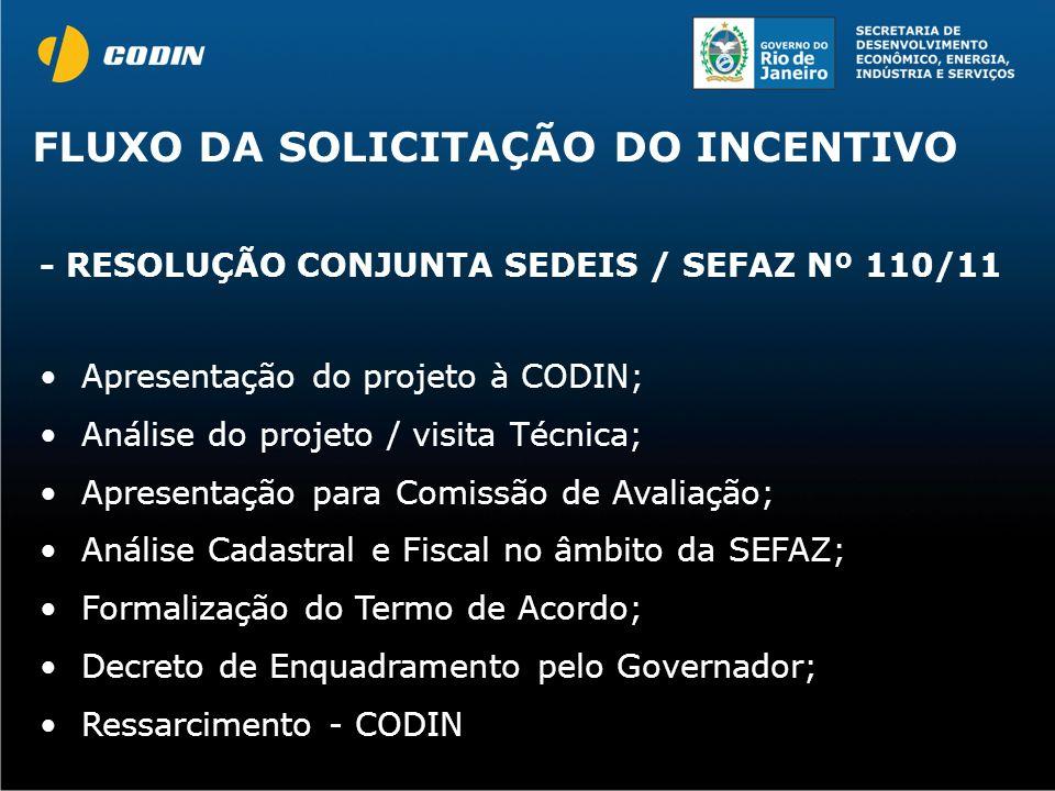FLUXO DA SOLICITAÇÃO DO INCENTIVO - RESOLUÇÃO CONJUNTA SEDEIS / SEFAZ Nº 110/11 Apresentação do projeto à CODIN; Análise do projeto / visita Técnica;