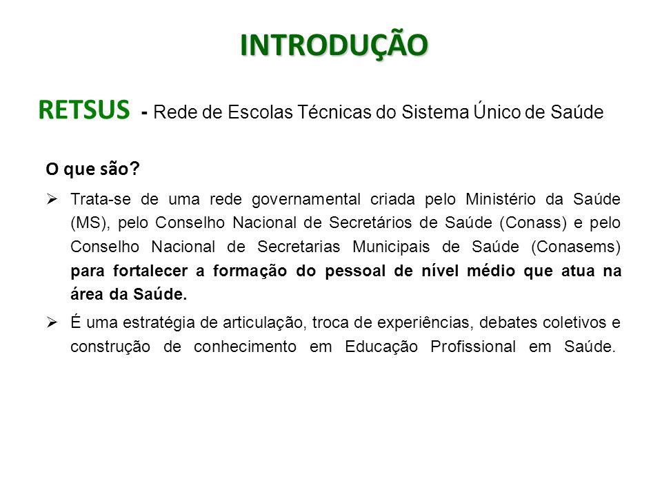 OBRIGADA! ivanilia.timbo@esp.ce.gov.br (85) 3101 1081