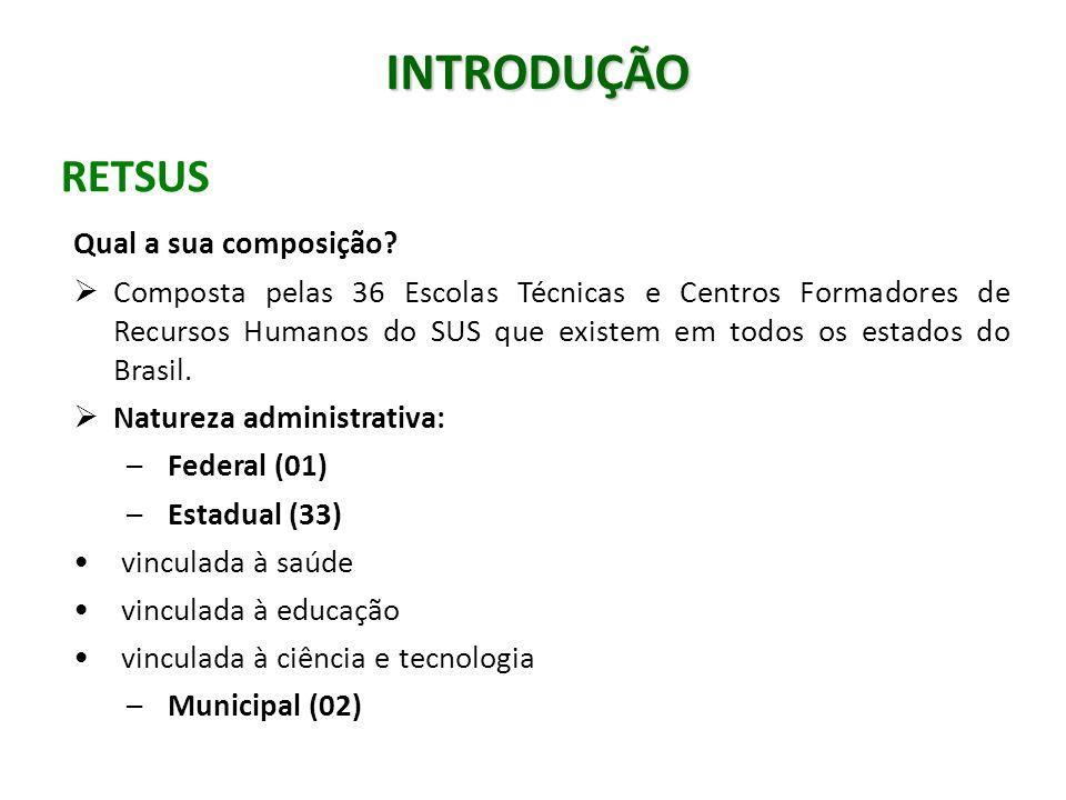 Escolas Técnicas do SUS 36 ETSUS INTRODUÇÃO