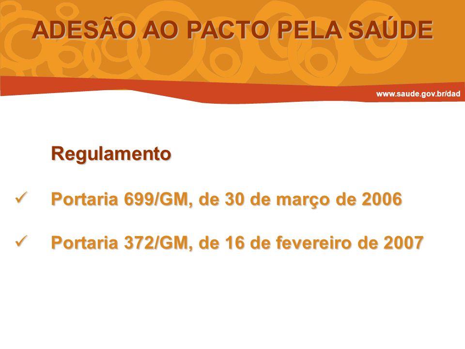 ADESÃO AO PACTO PELA SAÚDE Regulamento Portaria 699/GM, de 30 de março de 2006 Portaria 699/GM, de 30 de março de 2006 Portaria 372/GM, de 16 de fever