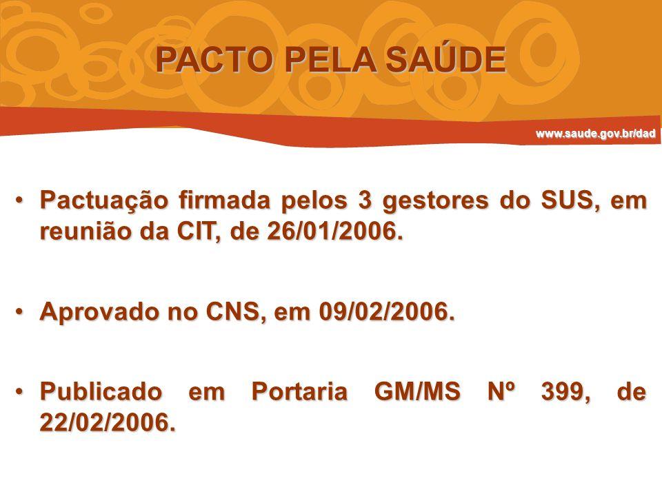 Pactuação firmada pelos 3 gestores do SUS, em reunião da CIT, de 26/01/2006.Pactuação firmada pelos 3 gestores do SUS, em reunião da CIT, de 26/01/200