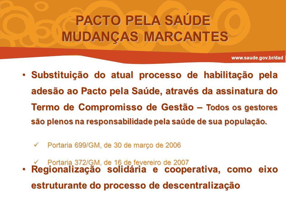 Substituição do atual processo de habilitação pela adesão ao Pacto pela Saúde, através da assinatura do Termo de Compromisso de Gestão – Todos os gest