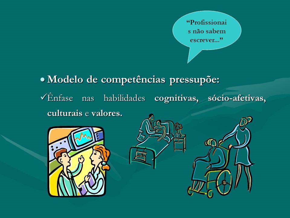 Modelo de competências pressupõe: Modelo de competências pressupõe: Ênfase nas habilidades cognitivas, sócio-afetivas, culturais e valores. Ênfase nas