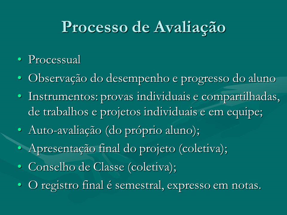 Processo de Avaliação ProcessualProcessual Observação do desempenho e progresso do alunoObservação do desempenho e progresso do aluno Instrumentos: pr