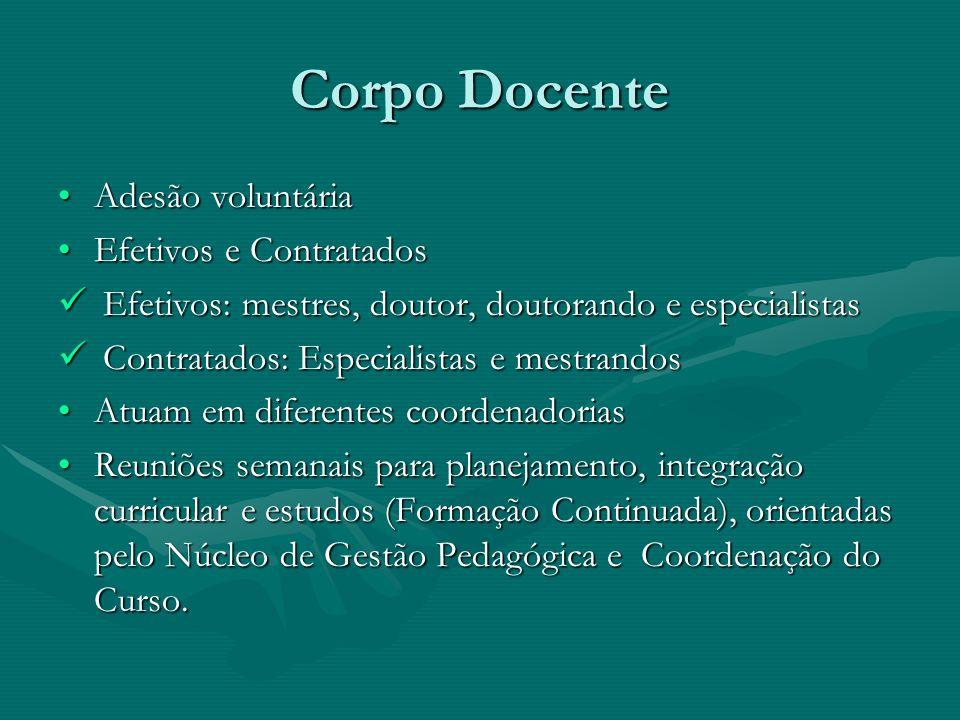 Corpo Docente Adesão voluntáriaAdesão voluntária Efetivos e ContratadosEfetivos e Contratados Efetivos: mestres, doutor, doutorando e especialistas Ef