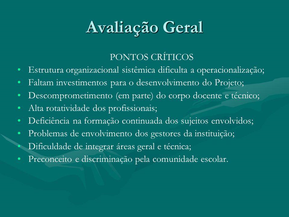 Avaliação Geral PONTOS CRÍTICOS Estrutura organizacional sistêmica dificulta a operacionalização; Faltam investimentos para o desenvolvimento do Proje